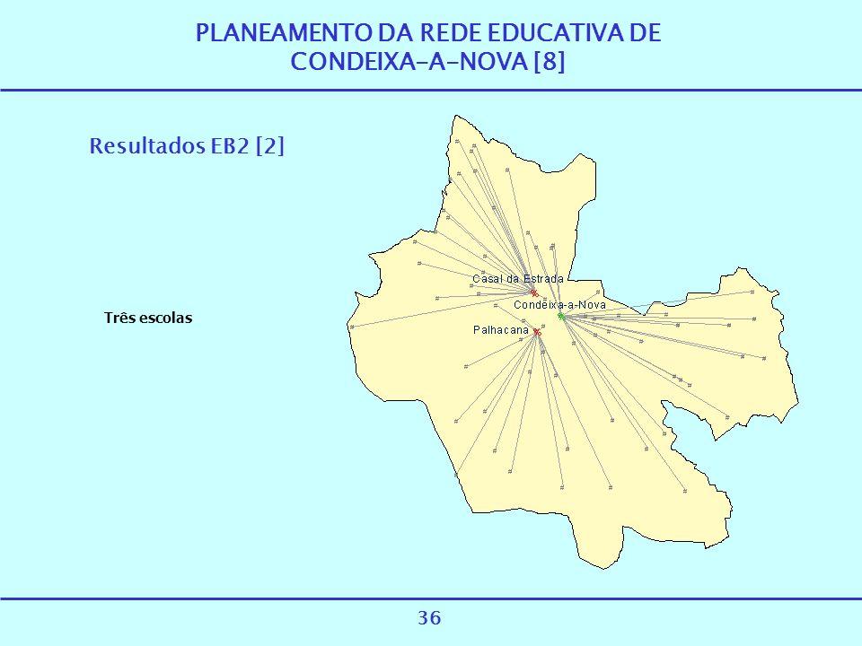 PLANEAMENTO DA REDE EDUCATIVA DE CONDEIXA-A-NOVA [8]